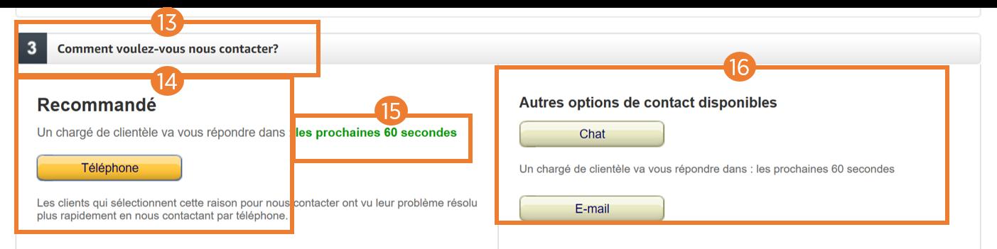 Page Nous Contacter Amazon - les canaux de contact
